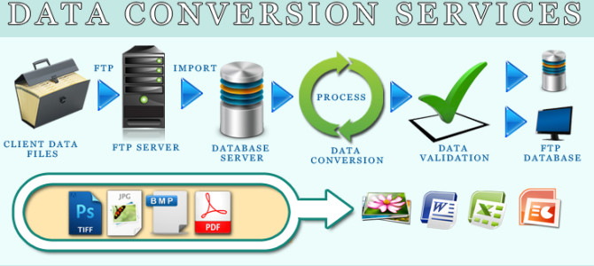 Should you Outsource Your Data Conversion Services